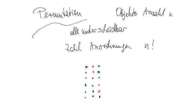 BK - Kapitel 7: Kombinatorik - Permutation