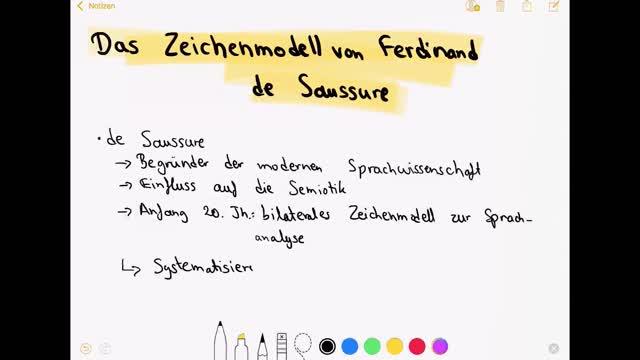 Zeichenmodelle de Saussure