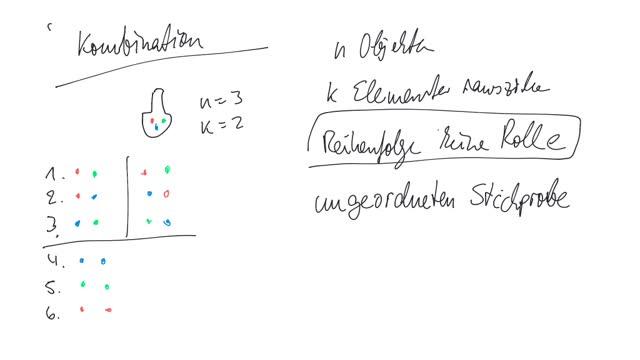 BK - Kapitel 7: Kombinatorik - Kombination