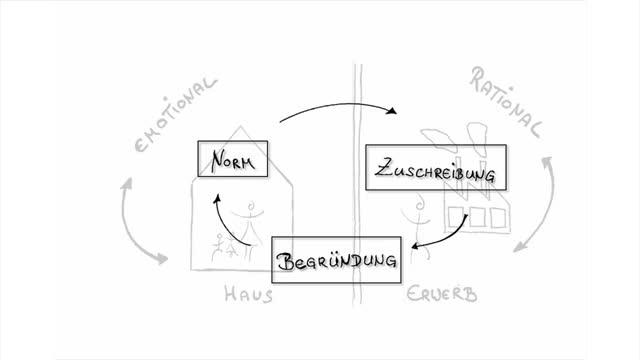 Wozu Geschlechtersoziologie? Ein studentisches Lehr- und Lernvideo